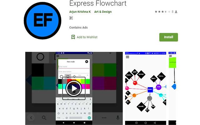 Express Flowchart