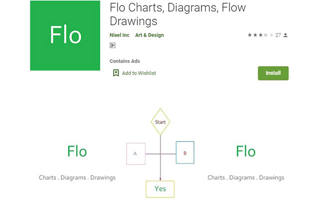 Flo Charts Diagrams Flow Drawings