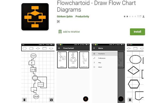 Flowchartoid